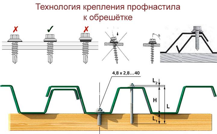 Монтаж профнастила своими руками инструкция