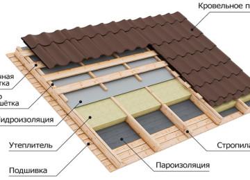 Как правильно покрыть крышу профнастилом своими руками?