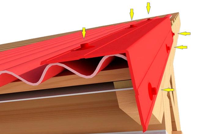 Правильное крепление торцевой или ветровой планки на крышу