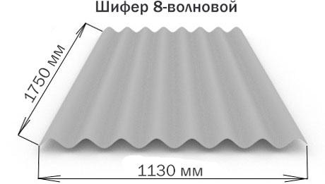 Размеры и вес волнового шифера