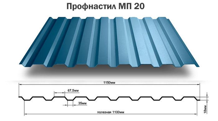 Размеры профнастила МП 20