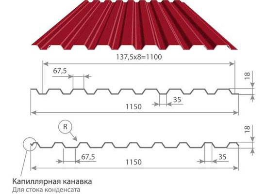 Технические характеристики и вес профнастила мп 20