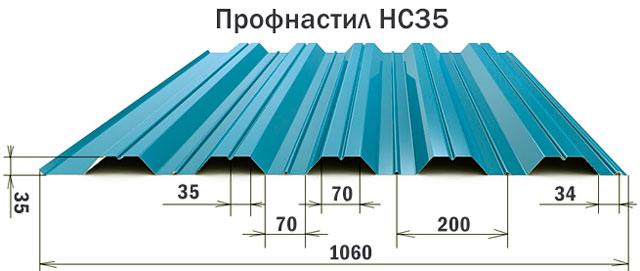 Технические характеристики профнастила НС35, где используется в строительстве