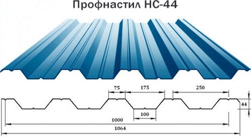 Размеры и вес профнастила нс-44