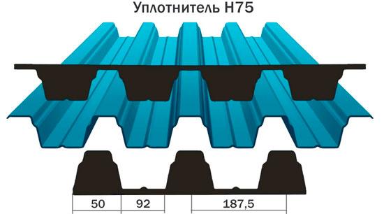 Размеры уплотнителя для профнастила н75