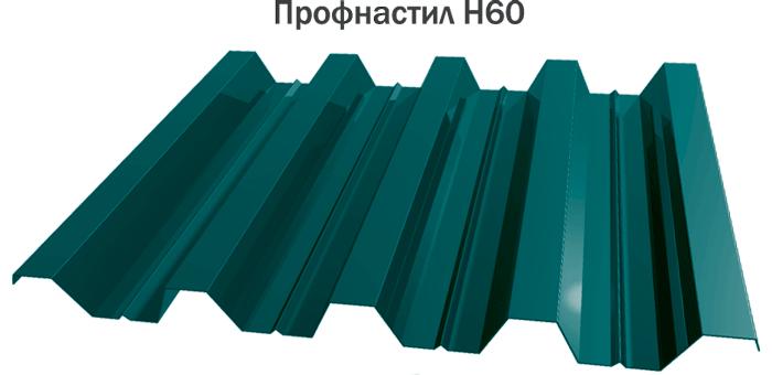 Описание профнастила Н60. Технические характеристики